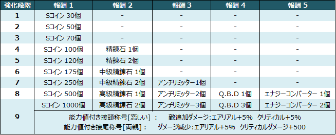 [Image: table_rcta2.png]